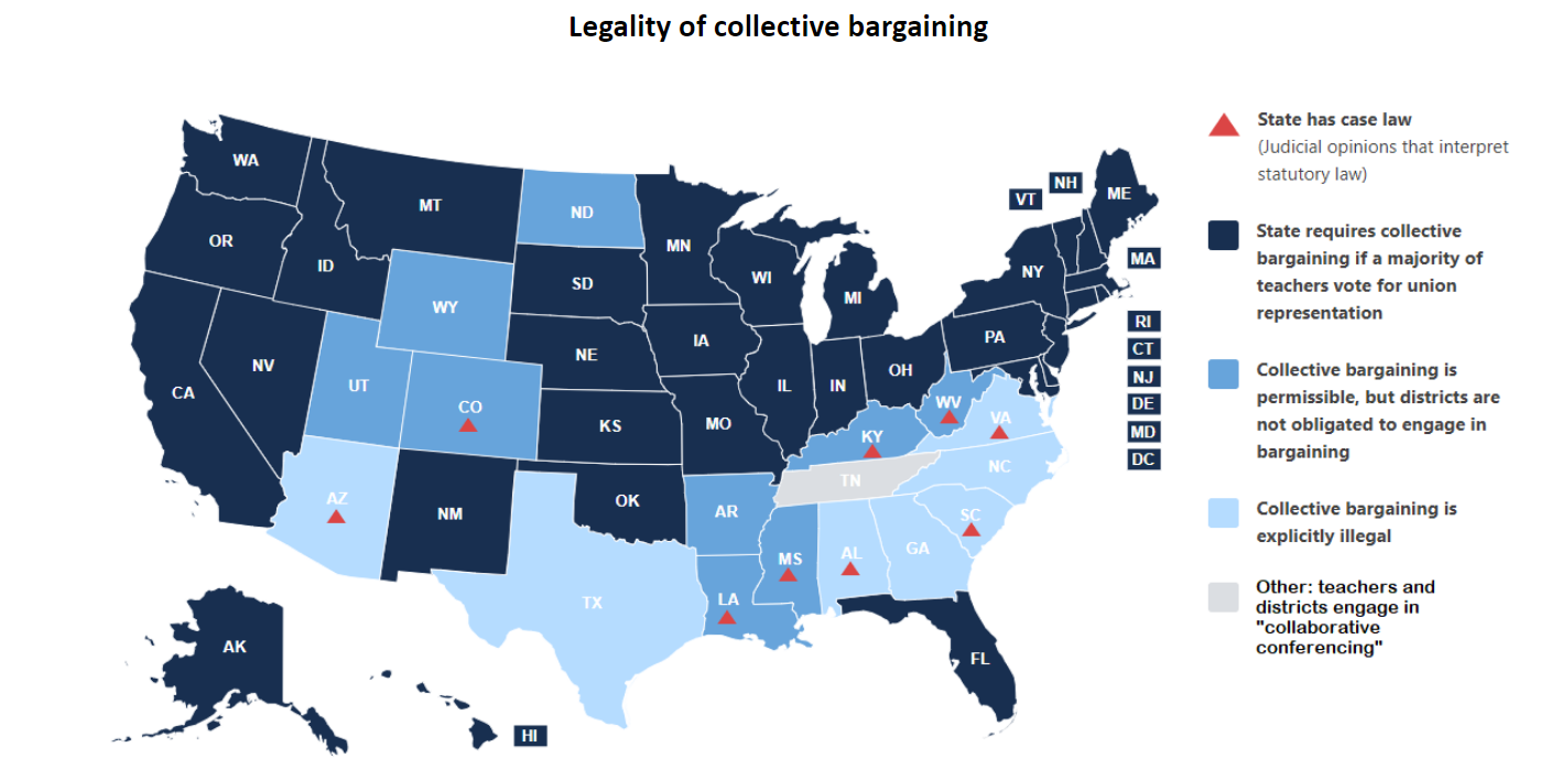 Legality of Collective Bargaining