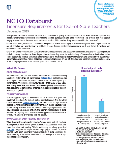 NCTQ Databurst: Licensure Requirements for Out-of-State Teachers