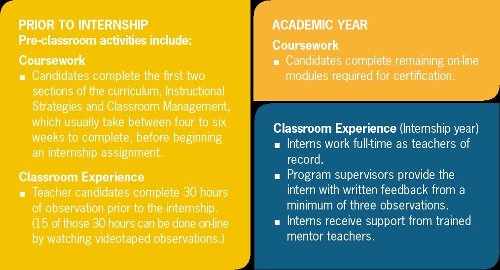 NCTQ: Teacher Prep Review: Web-Centric Alternative Certification ...