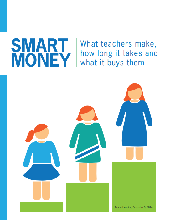 Smart money: What teachers make, how long it takes and what it buys them
